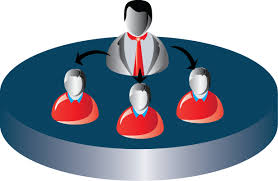 Blended Contact Center