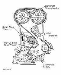 engine repairs and upgrades call 604 572 1213 sangam autobody on simple engine diagram