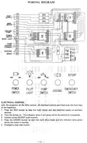 acer manuals user guides page 2 cnc manual acer engine lathe wiring diagram el cirdyn1440g