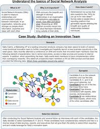 10 tips for successful innovation teams innovation management 3