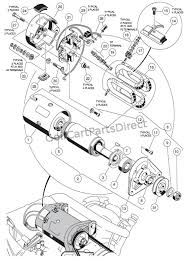 golf cart starter generator wiring diagram golf yamaha g14 starter wiring yamaha auto wiring diagram schematic on golf cart starter generator wiring diagram