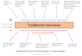 class contextual research content analysis