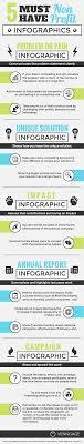 informational infographics klockwork informational infographic example
