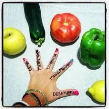 Resultat d'imatges de infografia frutas al dia