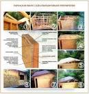 Строю каркасную баню