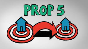 <b>Prop</b> 5: Home Value to Change for Owners 55 Plus | KCET