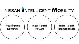 <b>Intelligent</b> Engine <b>Brake</b>   NISSAN   TECHNOLOGICAL ...