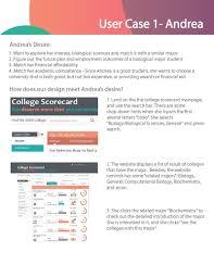 ni yan colledge scorecard user case1