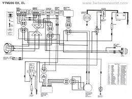 csir wiring diagram csir image wiring diagram ag wiring diagram diagrams get image about wiring diagram on csir wiring diagram