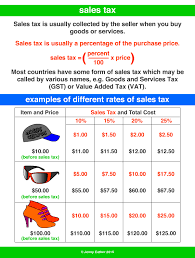 sales tax ~ A Maths Dictionary for Kids Quick Reference by Jenny ...