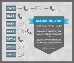 Dominant Follow Up Strategies | LeadSimple The goal is to maintain appropriate, timely follow up no matter if they're ready to sign a contract today or ask you to call them back in two months.