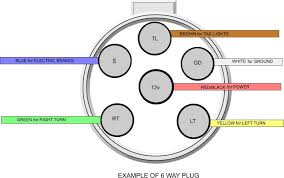 wiring diagram for 6 pin trailer connector the wiring diagram 5 way trailer adapter wiring diagram 5 wiring diagrams for wiring diagram