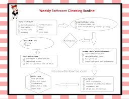 four printable cleaning checklists housewife how to s reg  printable cleaning checklist for weekly bathroom cleaning from com