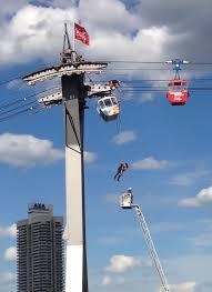 Cologne Cable Car