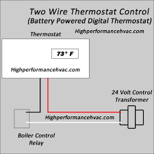 programmable thermostat wiring diagrams hvac control two wire thermostat control