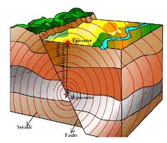 earthquake » synapse   boston universitydiagram of an earthquake ll http     cwb gov tw