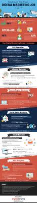 how to land your dream digital marketing job in  how to land your dream digital marketing job in 2017 infographic 1