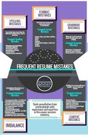best images about resume mistakes the ultimate collection on frequent resume mistakes infographic