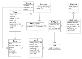 games  amp  graphics workshop    updated class diagram as proposed by andy  image