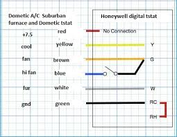 mod 100 honeywell dometic and suburban digitial thermostat honeywell digital thermostat wiring diagram