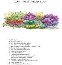 Small Picture Perennial Flower Garden Design Markcastroco