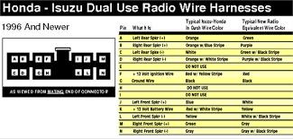isuzu stereo wiring diagram isuzu wiring diagrams online