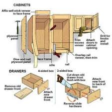 guide making kitchen: woodworking plans building kitchen cabinets plans free download building kitchen cabinets plans custom cabinets making your own kitchen cabinets can be