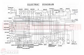 roketa atv 200 wiring diagram roketa atv 200 wiring diagram image zoom image zoom