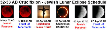 Image result for https://blood moon over crucifixion images