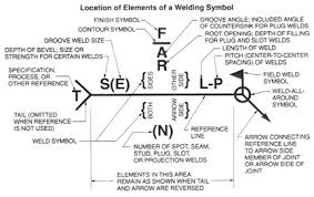 more complicated welding specifications description of a welder