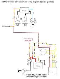 harley davidson points ignition wiring diagram harley kz440simplewiringpoints harley davidson points ignition wiring diagram kz440simplewiringpoints