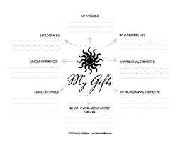 joyful business guide laura west and the center for joyful business you give is good energy management this worksheet combines the two so you can give a big wide open heart and step into the flow assuredness