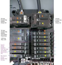 electrical do the breaker amp readings sum up to dictate my Sub Panel Wiring Diagram Sub Panel Wiring Diagram #78 sub panel wiring diagram for garage