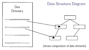 file data structure diagram jpg   wikimedia commonsfile data structure diagram jpg