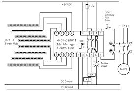 Pressure Sensitive Safety <b>Mat SystemMatGuard Mat</b> Manager User ...