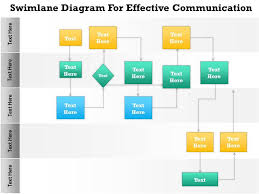 business consulting diagram swimlane diagram to improve the     business consulting diagram swimlane diagram for effective communication
