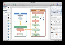 shapes   a simple  yet powerful diagram and flowchart app for mac os ximage inspired by destroy all software