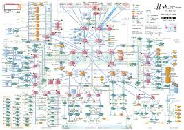network topology diagrams photo album   diagramsimages of network topology diagrams diagrams