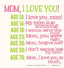 mothers day cards mothers day cards mothers day poem