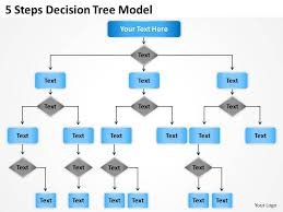 decision tree boxes diagram