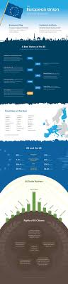 the european union united in diversity infographic europe the european union united in diversity infographic