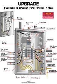 breaker box wiring diagram circuit breaker panel diagram ireleast info electric breaker box wiring diagram electric wiring diagrams wiring circuit