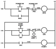 relay logic   wikipediaexample ladder logic diagram