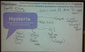 the crucible themes miss ryan s gcse english media these