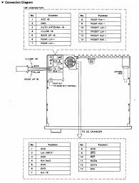 sony car stereo wiring diagram wiring diagram sony xplod car stereo wiring diagram diagrams