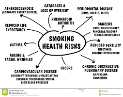 smoking effects clipart clipartfest smoking health risks