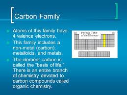 carbon family definition essay   homework for you    carbon family definition essay   image