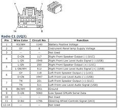 hhr wiring diagrams chevy hhr stereo wiring diagram example pics 9387 linkinx com full size of chevrolet chevy hhr