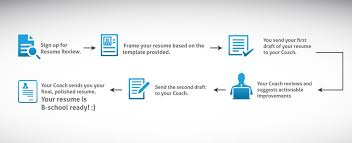 mba resume review admissions crackverbal yes help me create a winning mba resume