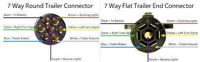 6 way plug wiring diagram schematics and wiring diagrams trailer wiring diagram 7 way rv diagrams and schematics